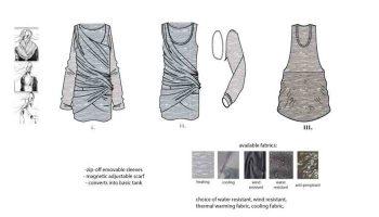 Образование в сфере моды: дизайнер одежды